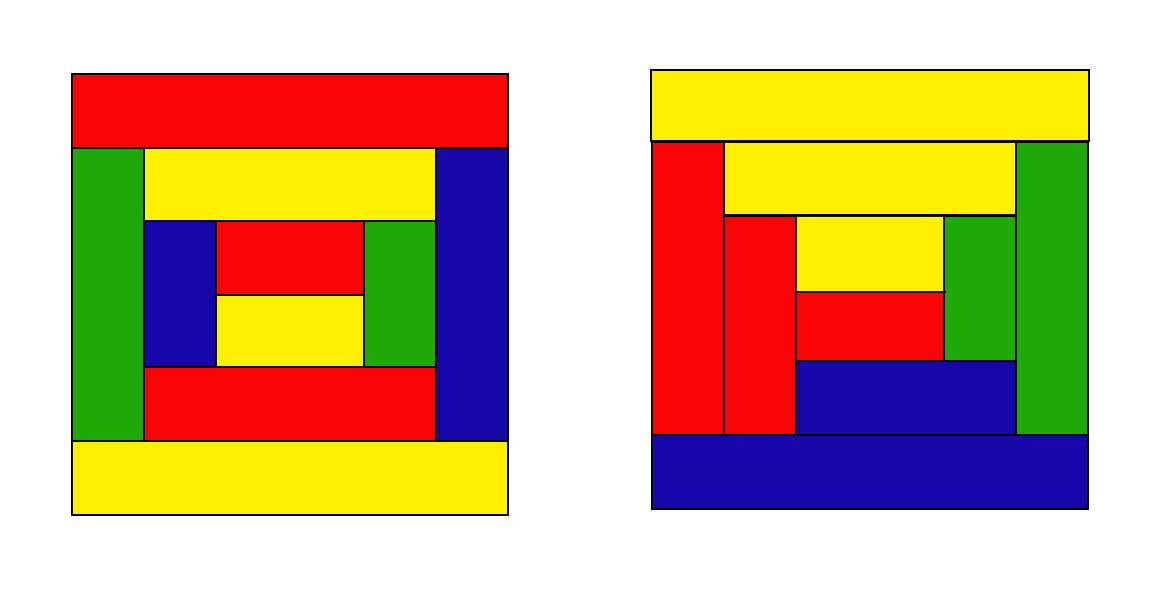 A graphic representation of 2 different rectangles made up up bars of red, yellow, green, and blue.